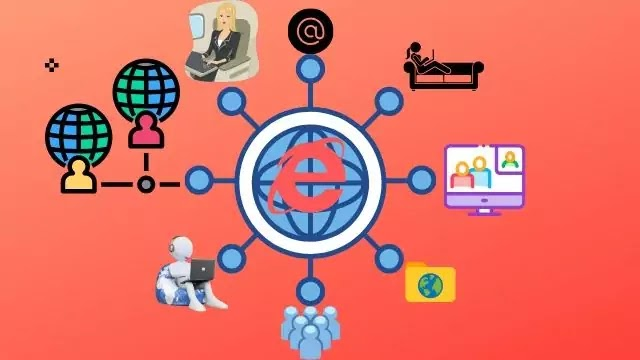 What is Internet?&knowledgeable things of Internet