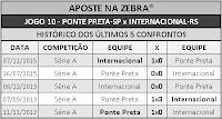 LOTECA 711 - HISTÓRICO JOGO 10