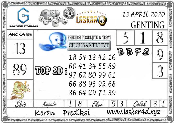 Prediksi GENTING DRAWING LASKAR4D 13 APRIL 2020