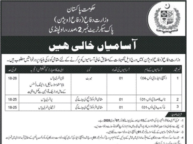 Minister of Defence jobs 2020