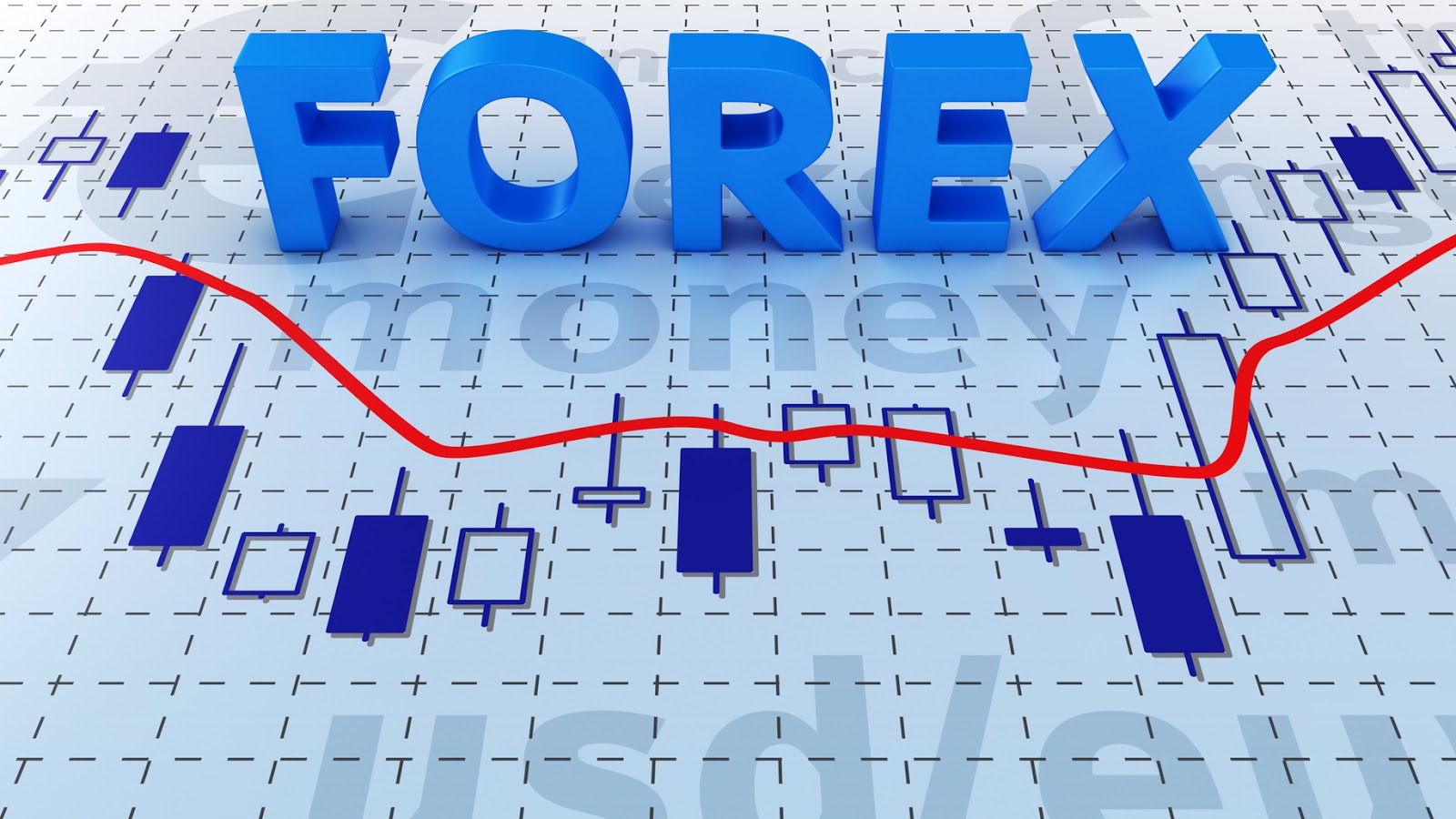 How to make money from forex trading
