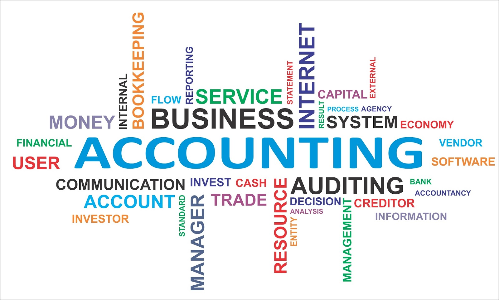 Pengalaman Saat Ingin Memilih Jurusan Akuntansi
