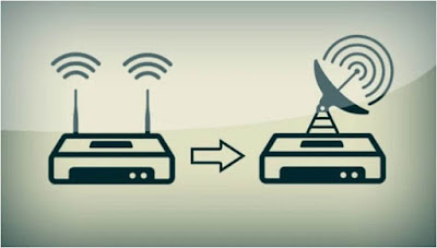 كيفية, تعزيز, وتسريع, إشارة, الواي, فاي, وتحسين, إشارة, الشبكة