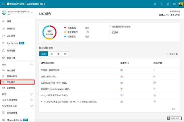 【網站 SEO】用 Webmasters Tools 提升 Yahoo、Bing 搜尋引擎中的網頁排名 (網站、部落格都適用) - SEO 優化建議是遵循 Microsoft Bing 的搜尋引擎規則