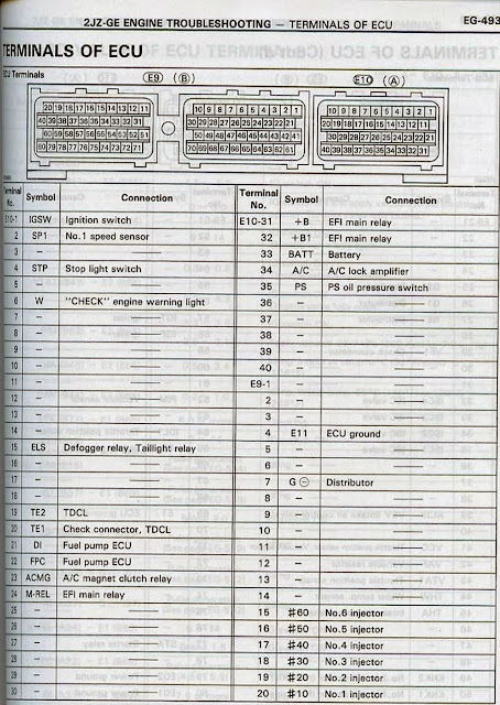 EP91 ECU pinouts 4E-FE , 4E-FTE | Toyota ECU pinouts