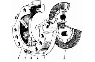 Kopling gesek bekerja dengan cara bergesekan yang menghubungkan mesin dengan transmisi Klasifikasi Kopling Gesek