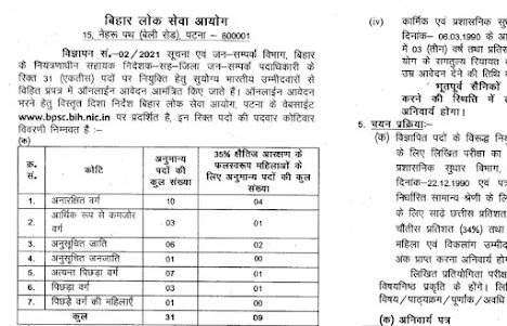 BPSC Recruitment 2021:District Public Relation Officer Posts