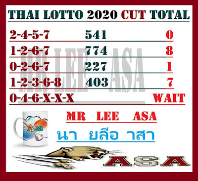 Thai Lottery 3up Single Digit Facebook Timeline Blogspot 01 March 2020