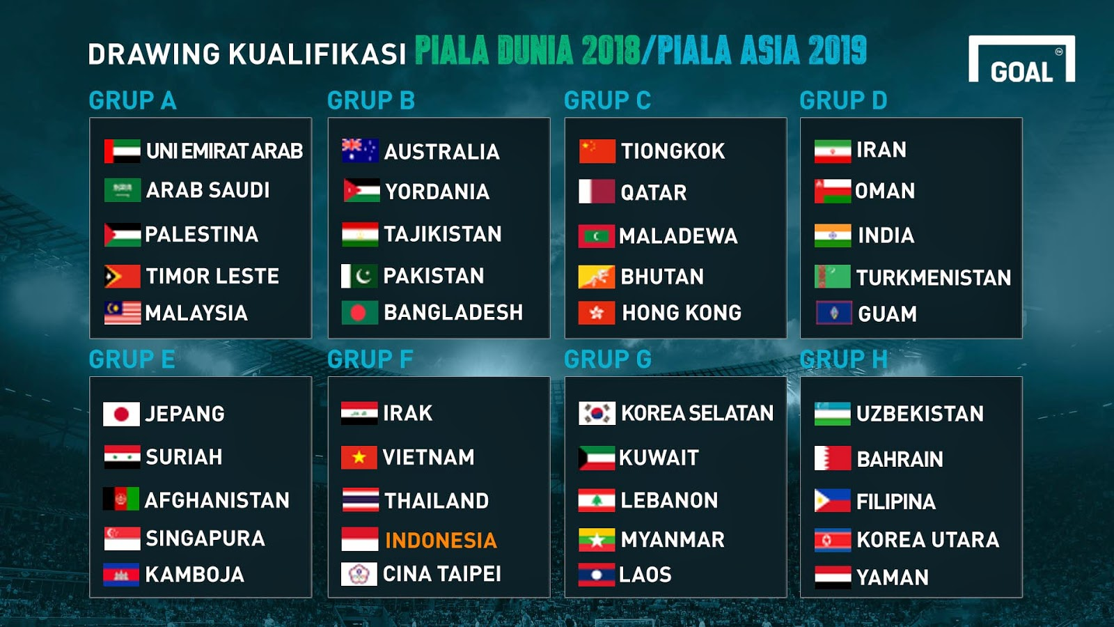 14 FIFA WORLD CUP 2018 KUALIFIKASI