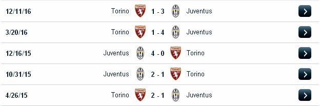 [Hình: Juventus2.jpg]