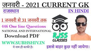 जनवरी 2021 Current Affairs हिंदी PDF//Daily Current Affairs hindi PDF//Daily Current GK PDF Free Download