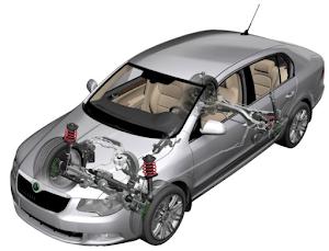 Tips Merawat Power Steering Yang Baik