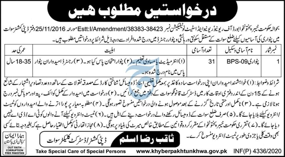 Patwari Jobs District Swat KPK Nov 2020