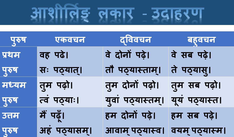 Ashirling Lakar