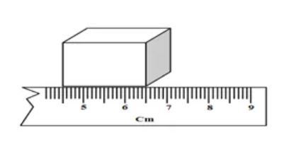 pengukuran dengan mistar