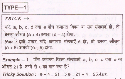 Gk Short Tricks In Hindi Pdf