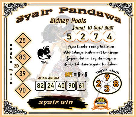 Prediksi Pandawa SDY Jumat 10 September 2021
