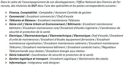 Nouveau ONCF : Recrutement des profils DUT (Divers spécialités)