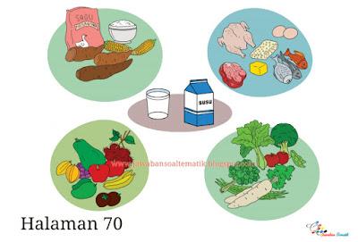 Pak Komar ingin menjual buah semangka hasil panen dari perkebunannya. Kebun Pak Komar menghasilkan 2 truk semangka. Truk pertama memuat 1.200 buah semangka