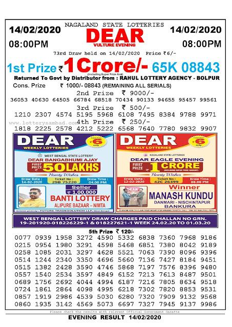 Nagaland State 14-02-2020  Lottery Sambad Result 800 PM