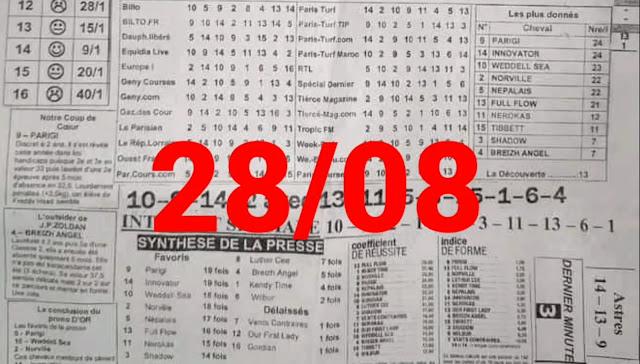 programme quinté+ Pronostic samedi 28/08/2021
