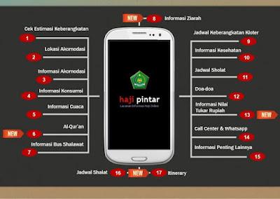 KEMENAG Luncurkan Aplikasi Haji Pintar Versi 2017 Berbasis Android