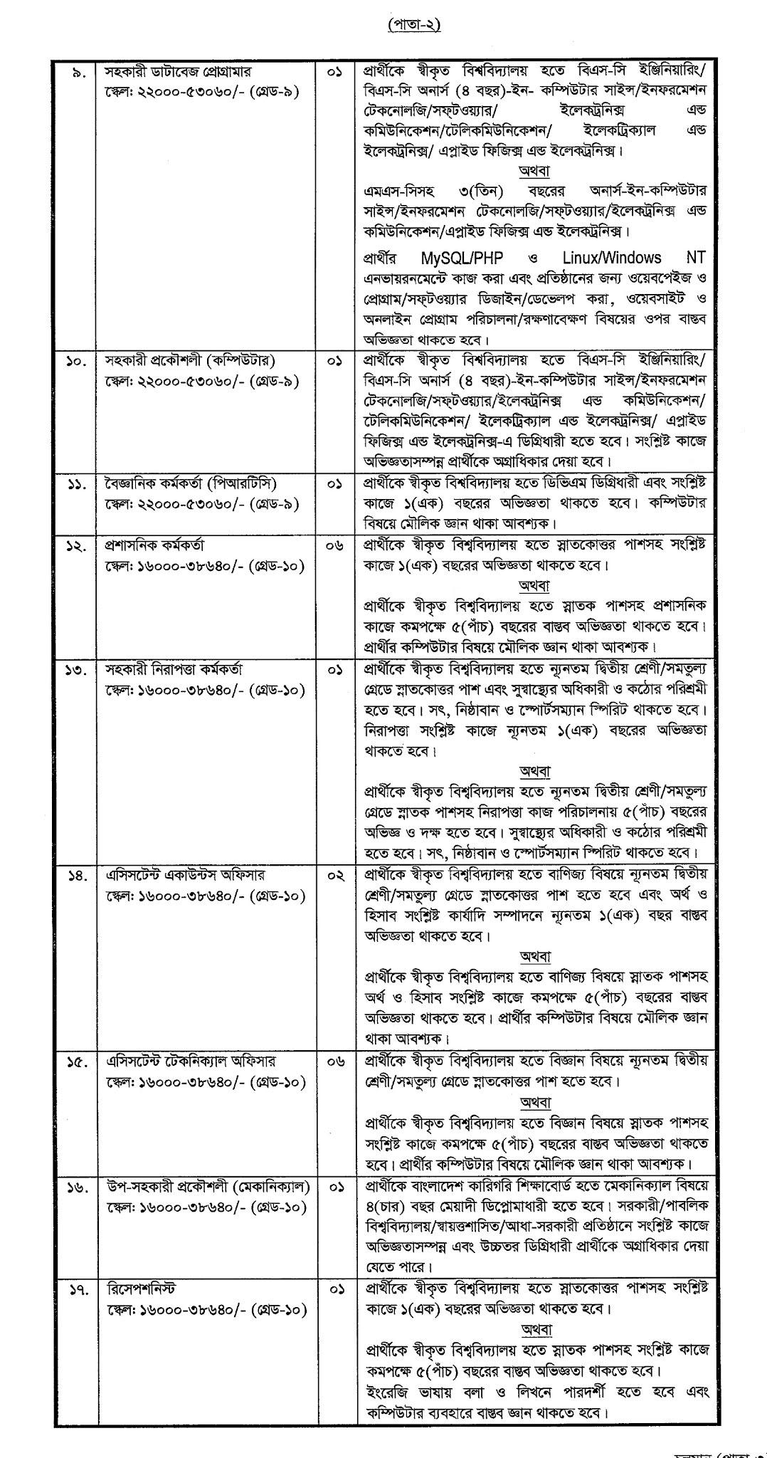 Chittagong Veterinary and Animal Sciences University jobs 2021 - চট্টগ্রাম ভেটেরিনারি বিশ্ববিদ্যালয় নিয়োগ বিজ্ঞপ্তি ২০২১ - চট্টগ্রাম চাকরির খবর ২০২১