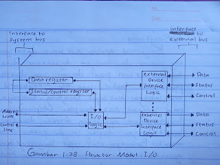 Struktur masukan I/O