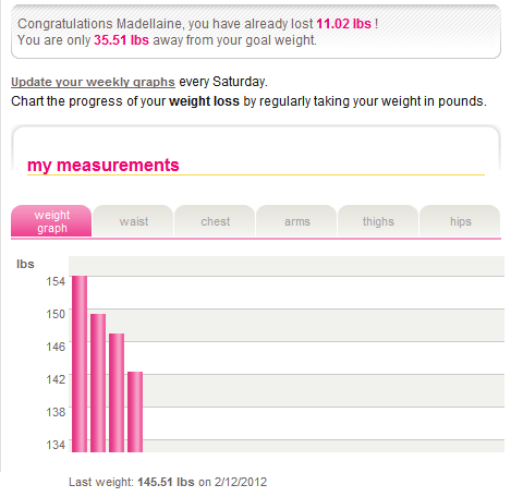 Pig Out Sessions!: 11 02 lbs Lighter