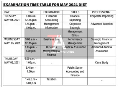 ICAN May 2021 Professional Exam Timetable And Exam Fees