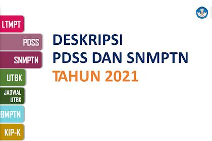 JADWAL KEGIATAN DAN WAKTU SNMPTN TAHUN 2021