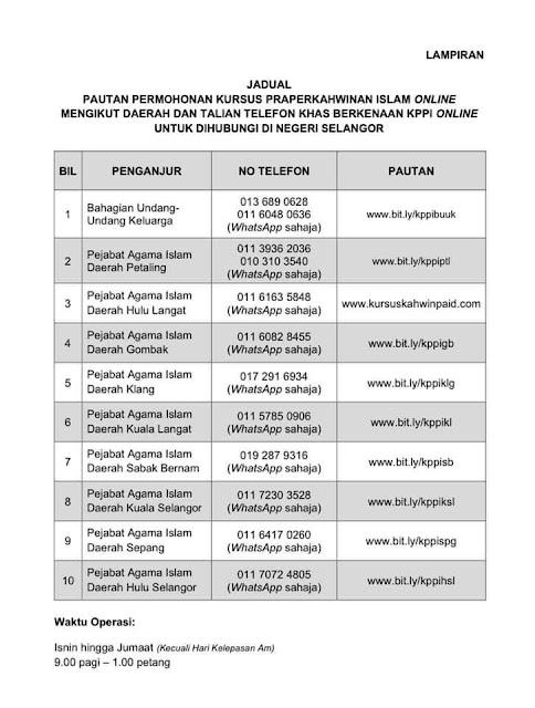 Kursus Perkahwinan Online Selangor