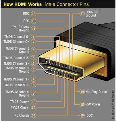 hdmi cable pin configuration electrical engineering books domestic electrical wiring diagram books Light Switch Electrical Wiring Diagram
