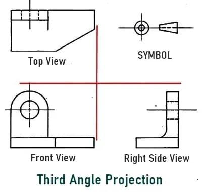Third Angle Projection क्या हैं, What is Third Angle Projection in Hindi