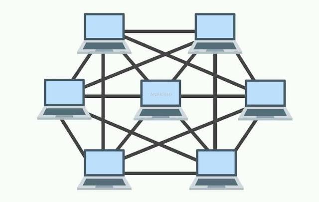 kelebihan dan kekurangan topologi mesh dalam sebuah jaringan internet