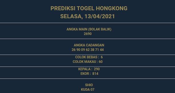 2 - PREDIKSI HONGKONG 13 APRIL 2021
