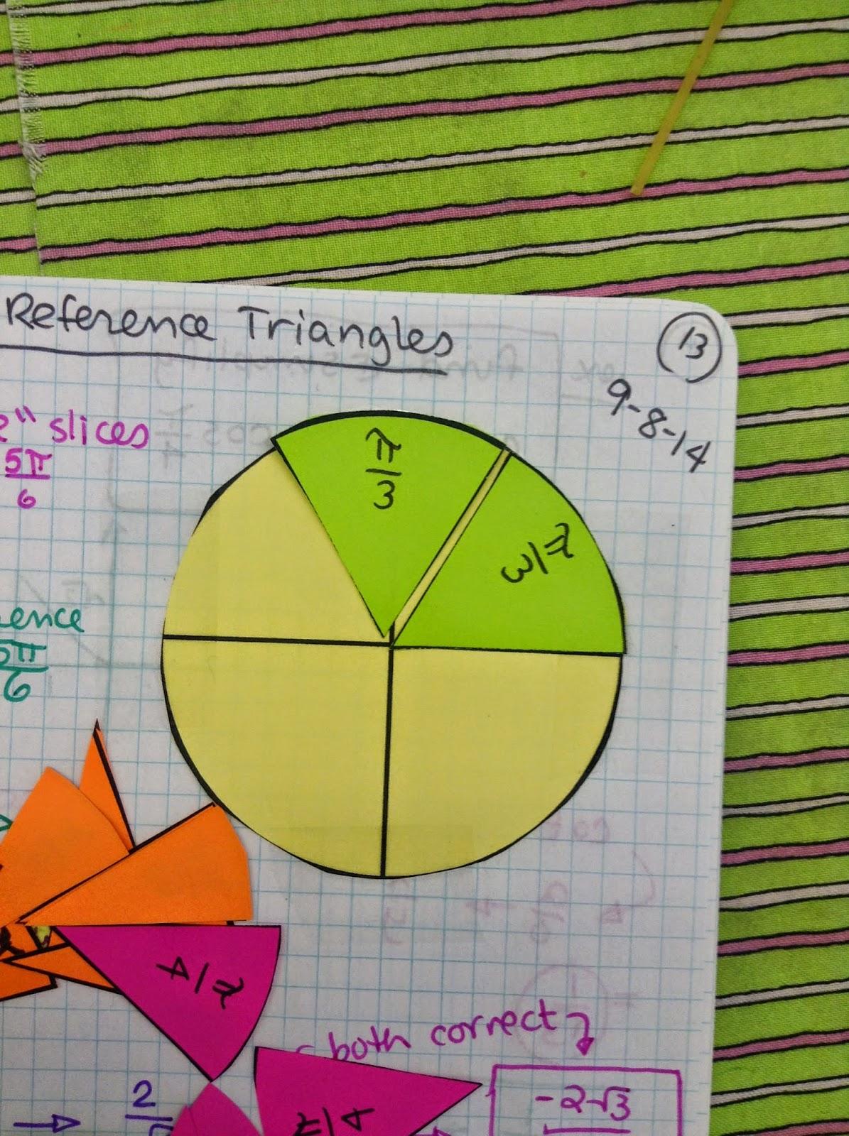 Resourceaholic 5 Maths Gems 29