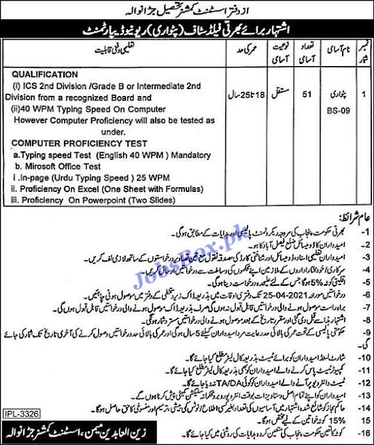 revenue-department-faisalabad-patwari-jobs-2021