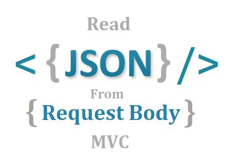 Reading Request Body in ASP.NET MVC