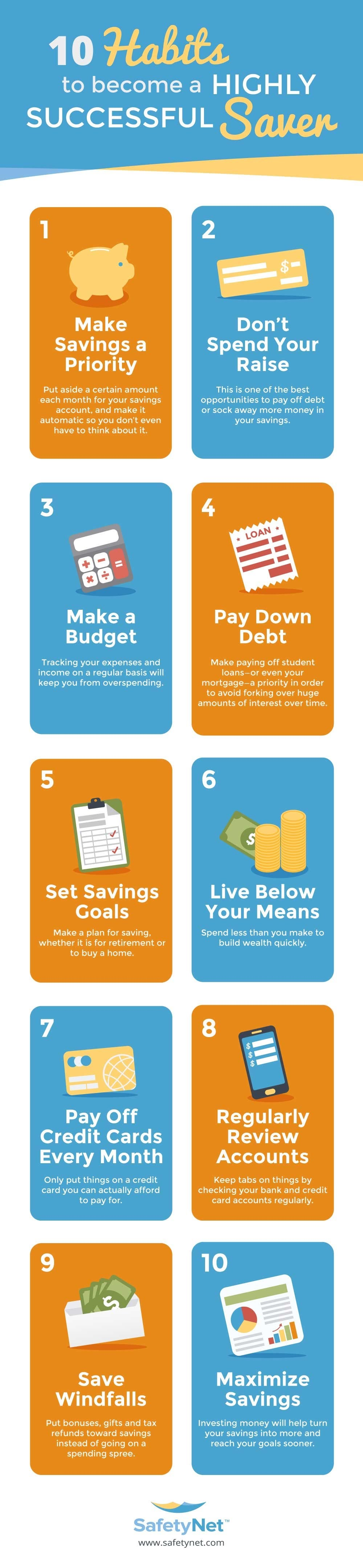 10 Habits To Become a Highly Successful Saver #Infographic