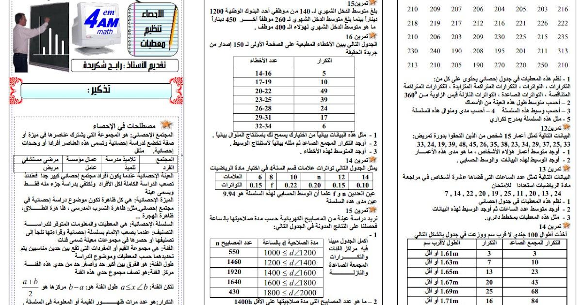 مطويات ملخصات في الرياضيات للسنة الرابعة متوسط 4am مدونة حلمنا العربي