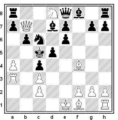 Posición de la partida de ajedrez Rudolf Spielmann - Max Walter (Trencianske Teplice, 1928)