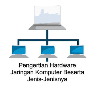 Pengertian Hardware Jaringan Komputer Beserta Jenis-Jenisnya