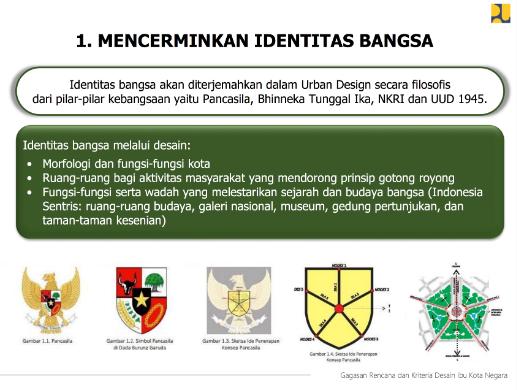 Mengintip Konsep dan Desain Ibu Kota Baru di Kalimantan