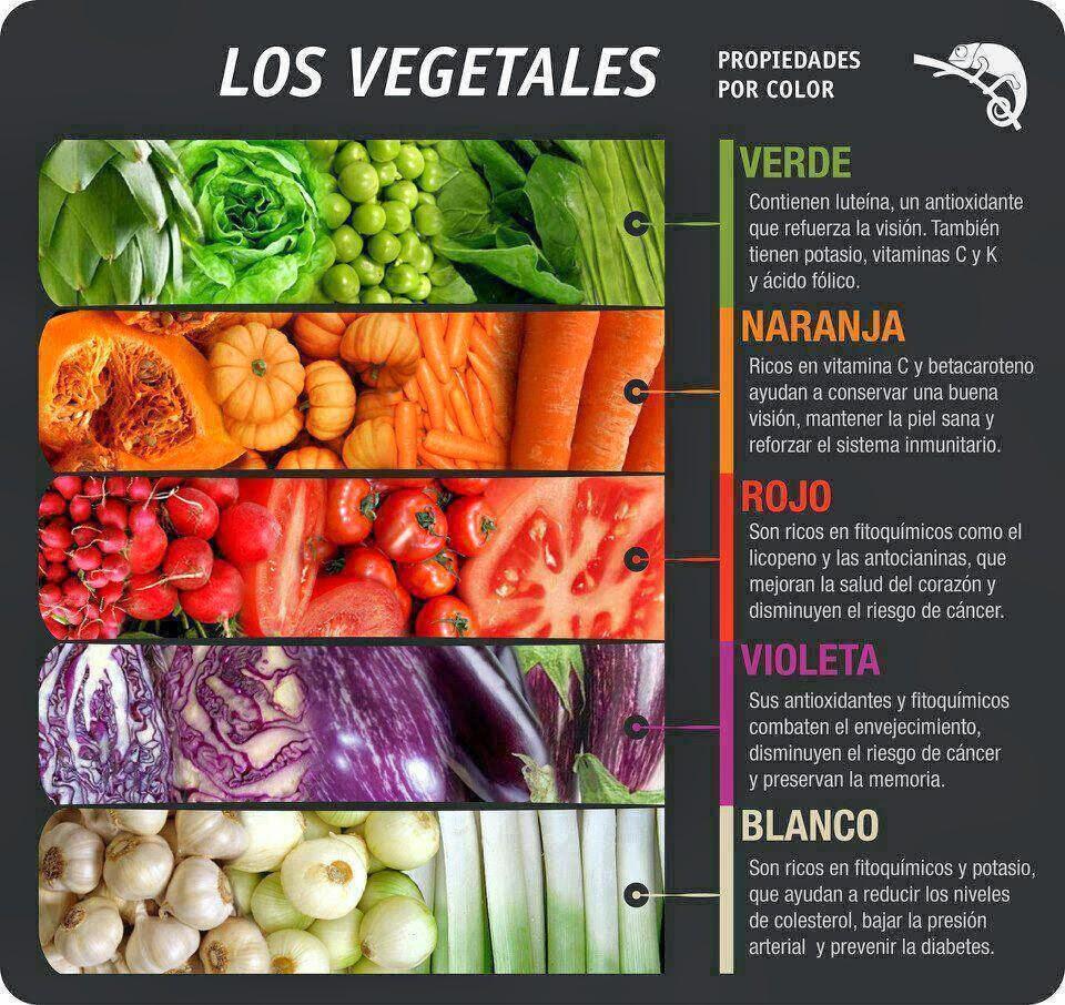 Lista de alimentos veganos