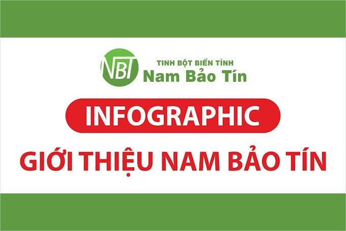 Infographic - Giới thiệu về Nam Bảo Tín
