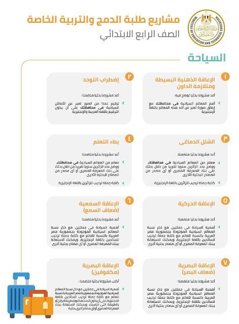 مشروعات طلاب الدمج والتربية الخاصة لكل المراحل