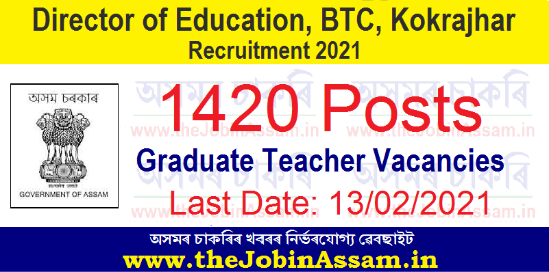 Director of Education, BTC, Kokrajhar Recruitment