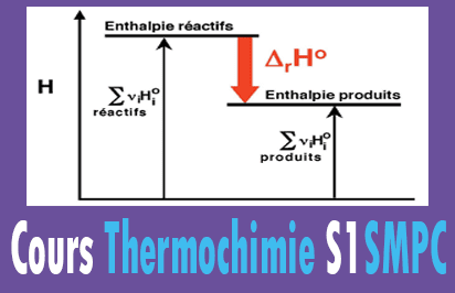 Thermochimie S1 SMPC Cours