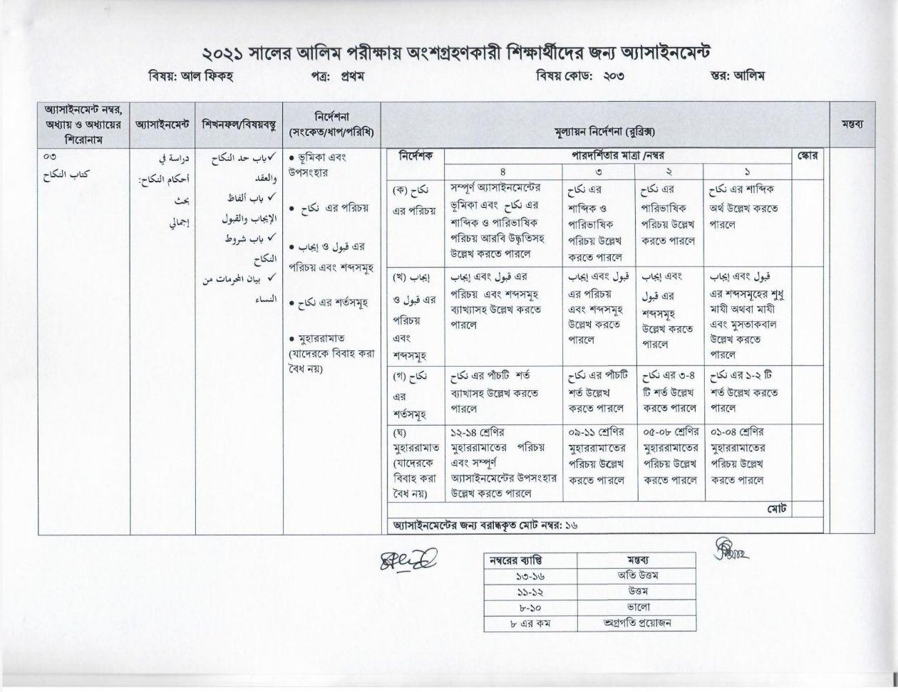 আলিম আল ফিকহ এসাইনমেন্ট সমাধান /উত্তর ২০২১ PDF 23